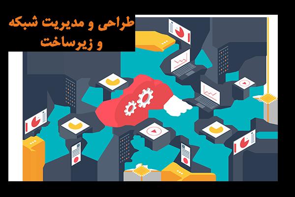 خدمات طراحی شبکه و زیرساخت هزارتو